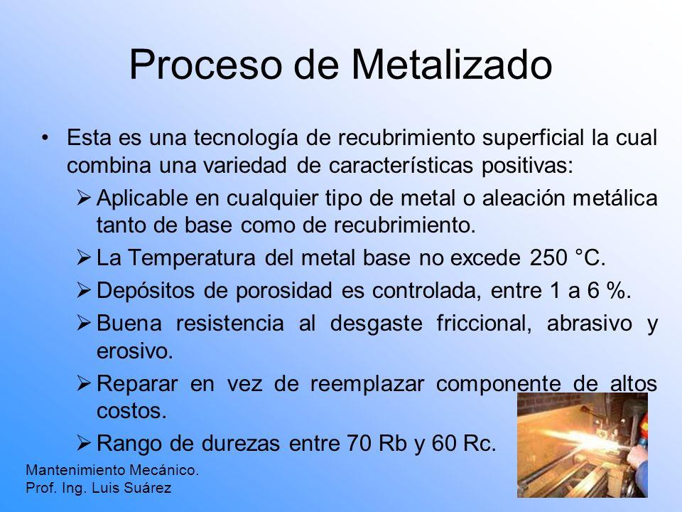Proceso de Metalizado Esta es una tecnología de recubrimiento superficial la cual combina una variedad de características positivas: