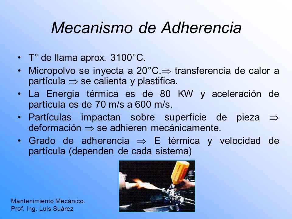 Mecanismo de Adherencia