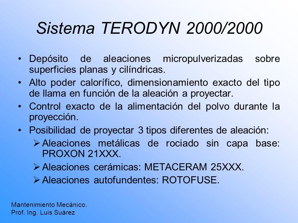 Sistema TERODYN 2000/2000 Depósito de aleaciones micropulverizadas sobre superficies planas y cilíndricas.