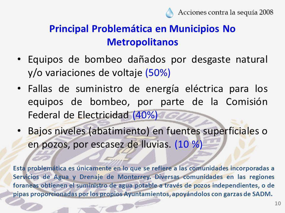 Principal Problemática en Municipios No Metropolitanos