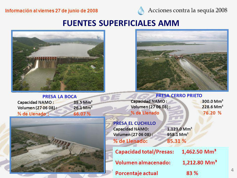 FUENTES SUPERFICIALES AMM