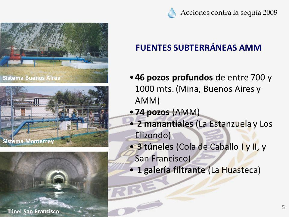 FUENTES SUBTERRÁNEAS AMM