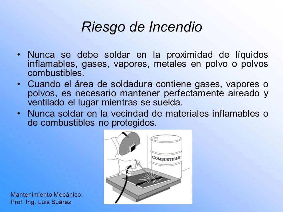 Riesgo de IncendioNunca se debe soldar en la proximidad de líquidos inflamables, gases, vapores, metales en polvo o polvos combustibles.