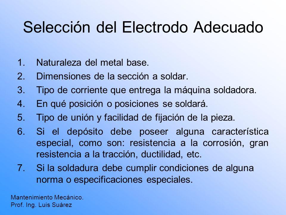 Selección del Electrodo Adecuado