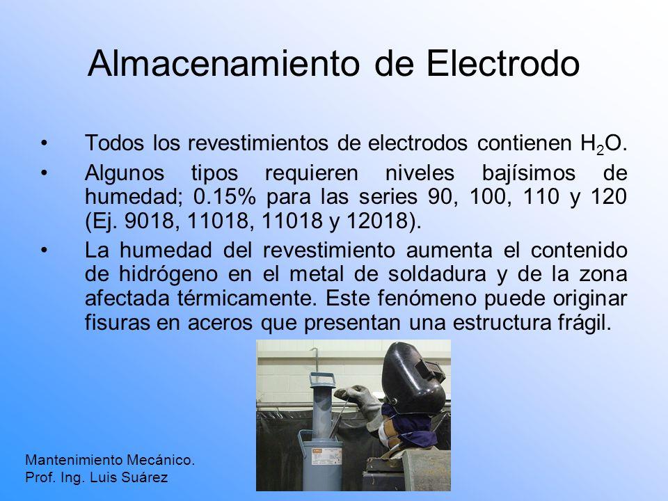 Almacenamiento de Electrodo