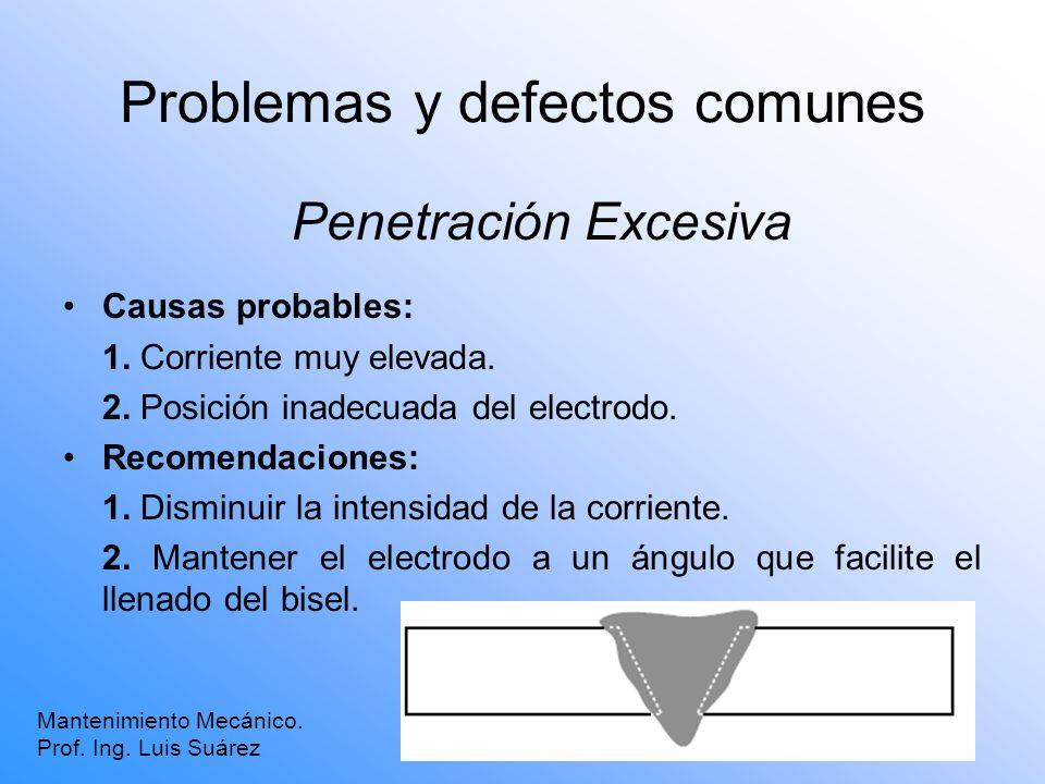 Problemas y defectos comunes