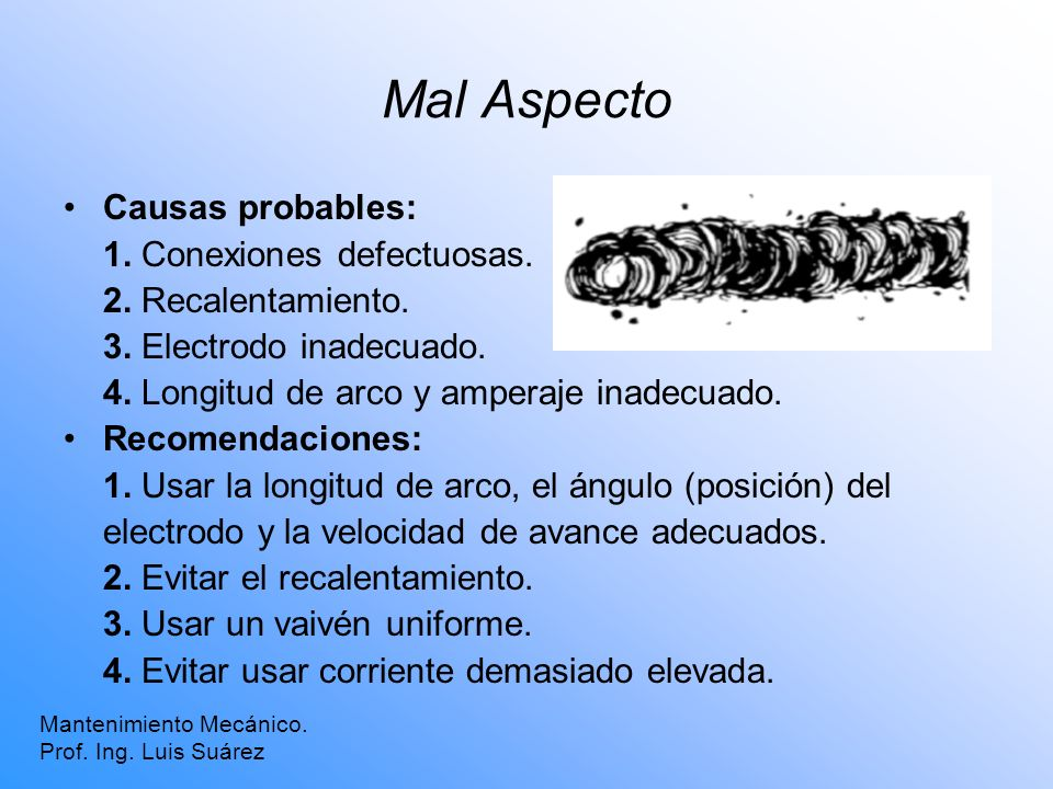 Mal Aspecto Causas probables: 1. Conexiones defectuosas.