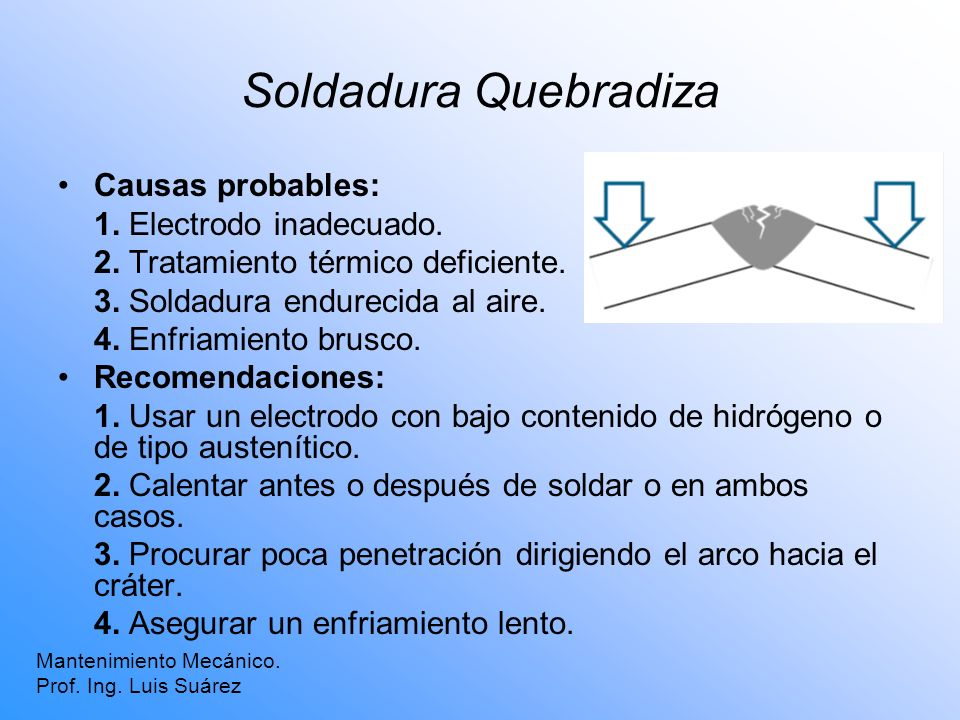 Soldadura Quebradiza Causas probables: 1. Electrodo inadecuado.