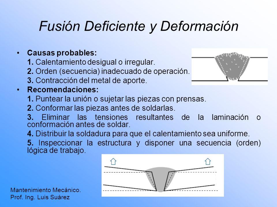 Fusión Deficiente y Deformación