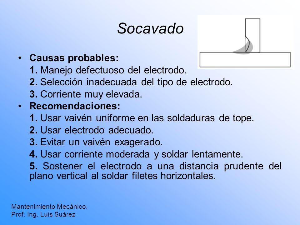 Socavado Causas probables: 1. Manejo defectuoso del electrodo.