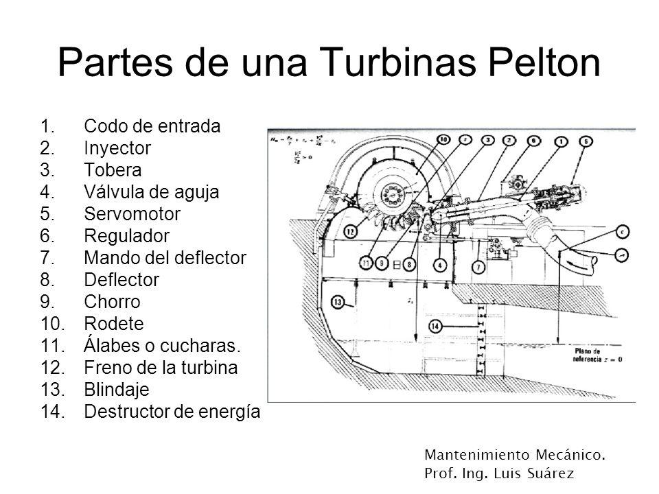 Partes de una Turbinas Pelton