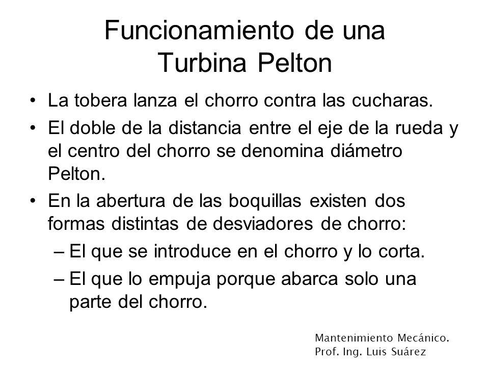 Funcionamiento de una Turbina Pelton