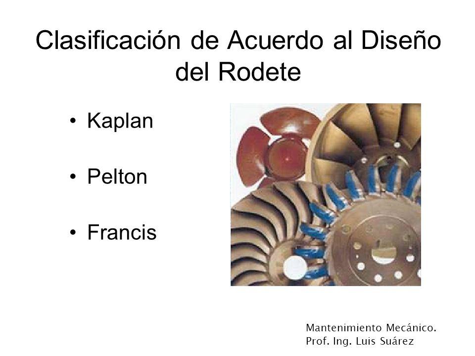 Clasificación de Acuerdo al Diseño del Rodete