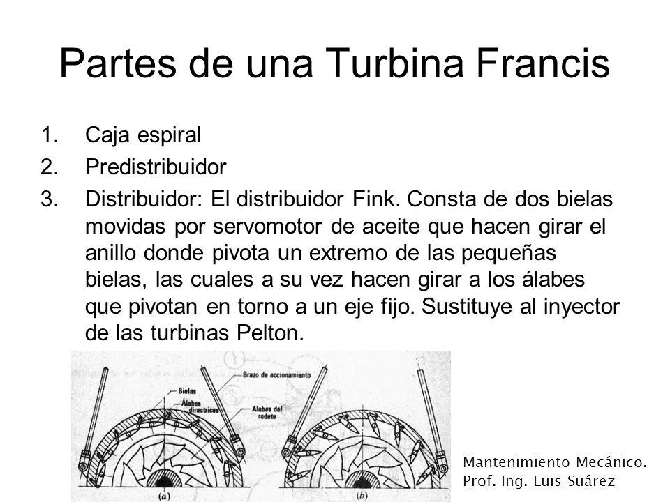 Partes de una Turbina Francis