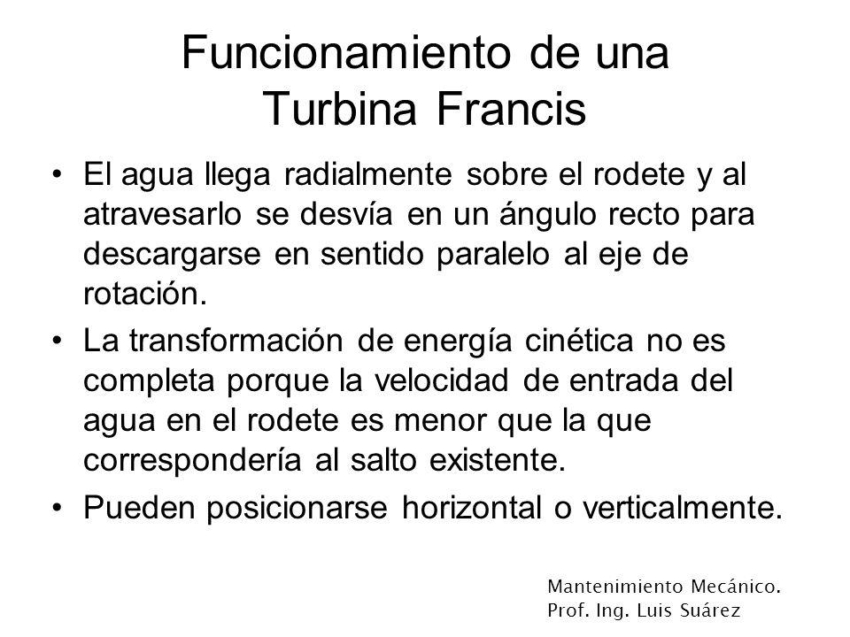 Funcionamiento de una Turbina Francis