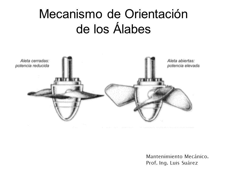Mecanismo de Orientación de los Álabes