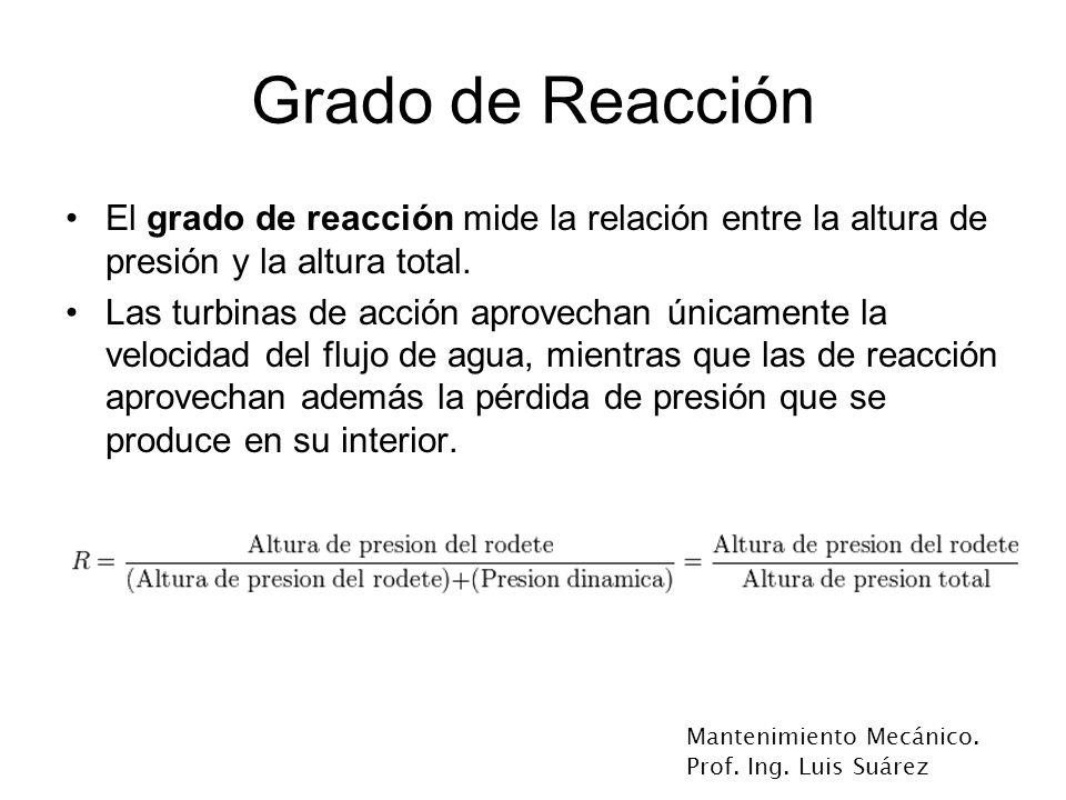 Grado de Reacción El grado de reacción mide la relación entre la altura de presión y la altura total.