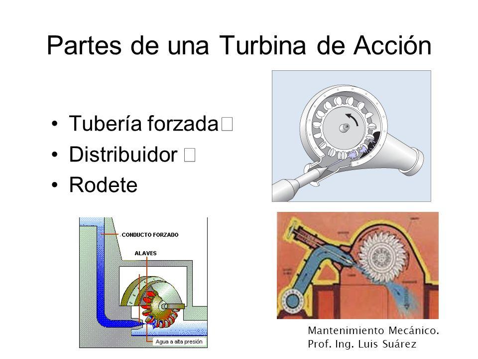 Partes de una Turbina de Acción
