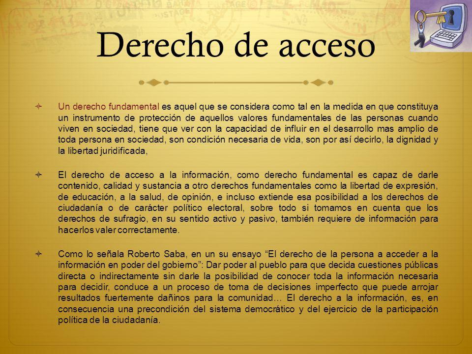 Derecho de acceso