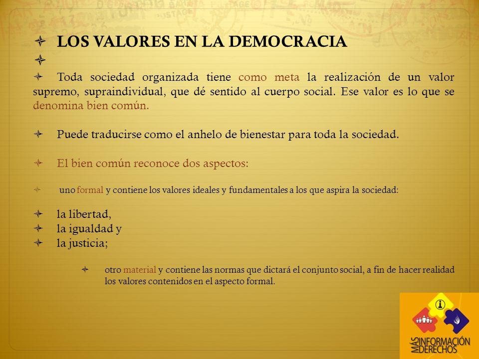 LOS VALORES EN LA DEMOCRACIA