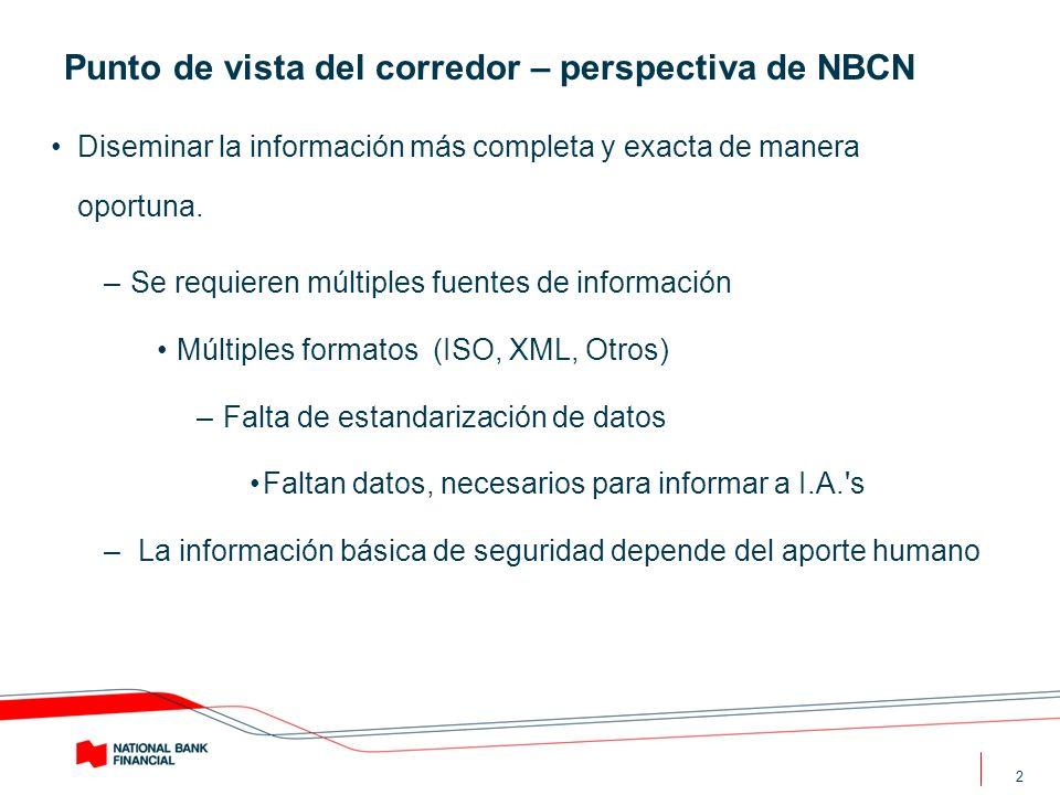 Punto de vista del corredor – perspectiva de NBCN