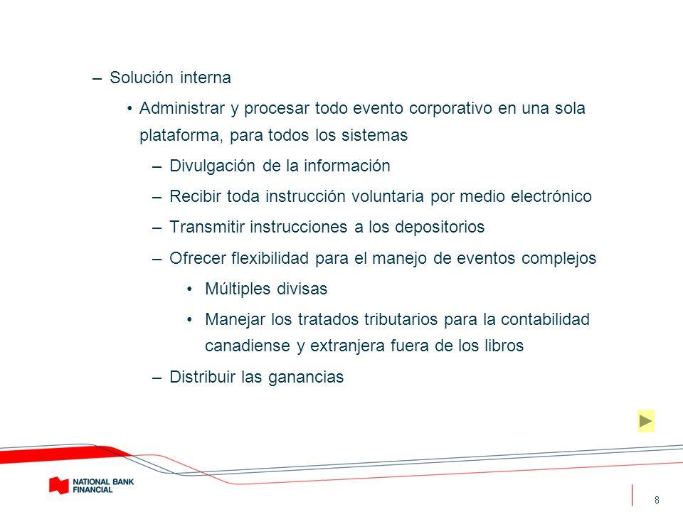 Solución interna Administrar y procesar todo evento corporativo en una sola plataforma, para todos los sistemas.