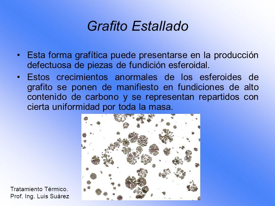 Grafito EstalladoEsta forma grafítica puede presentarse en la producción defectuosa de piezas de fundición esferoidal.