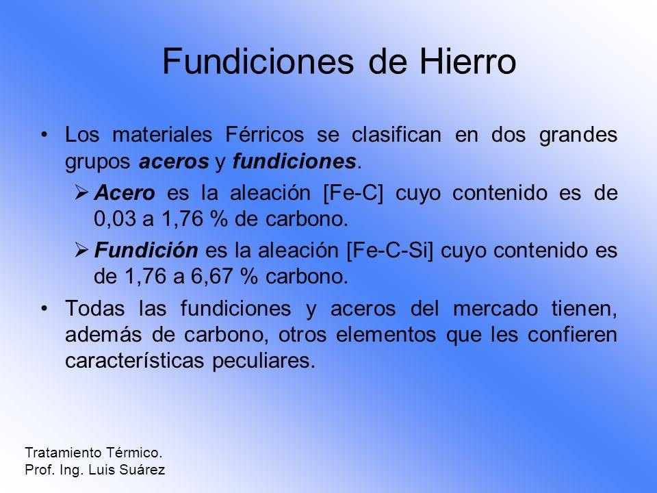 Fundiciones de HierroLos materiales Férricos se clasifican en dos grandes grupos aceros y fundiciones.