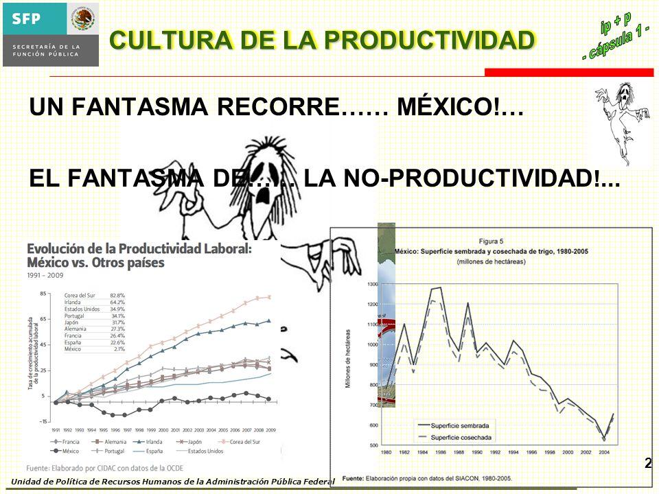 CULTURA DE LA PRODUCTIVIDAD