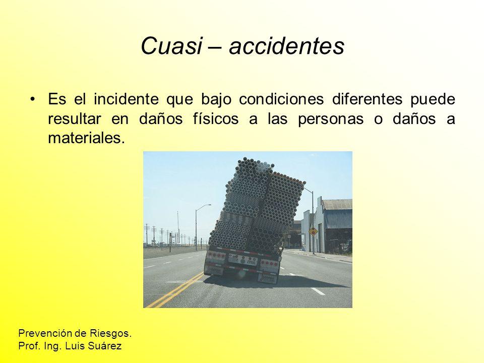Cuasi – accidentes Es el incidente que bajo condiciones diferentes puede resultar en daños físicos a las personas o daños a materiales.