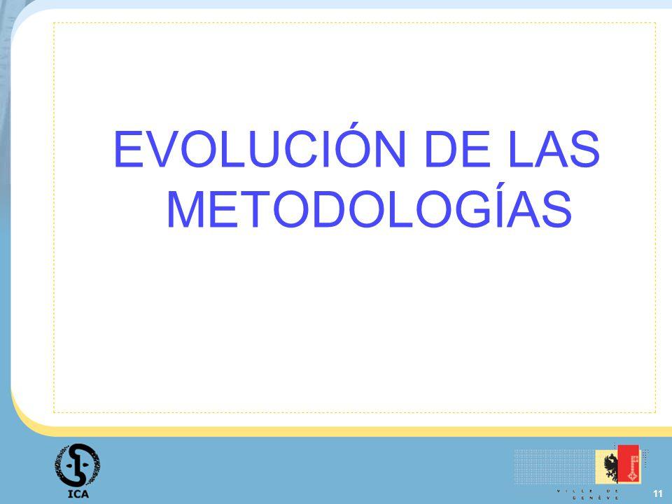 EVOLUCIÓN DE LAS METODOLOGÍAS