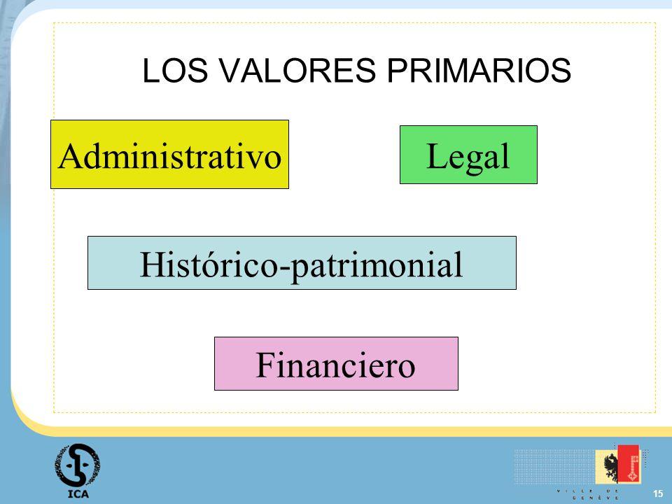 Histórico-patrimonial