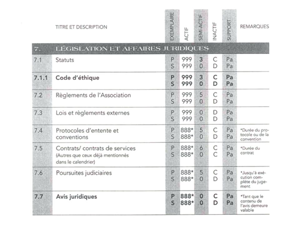 ELEMENTS Exemples