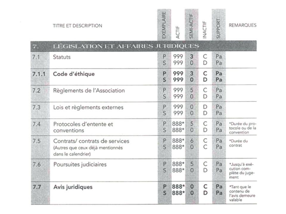 ELEMENTS Exemples