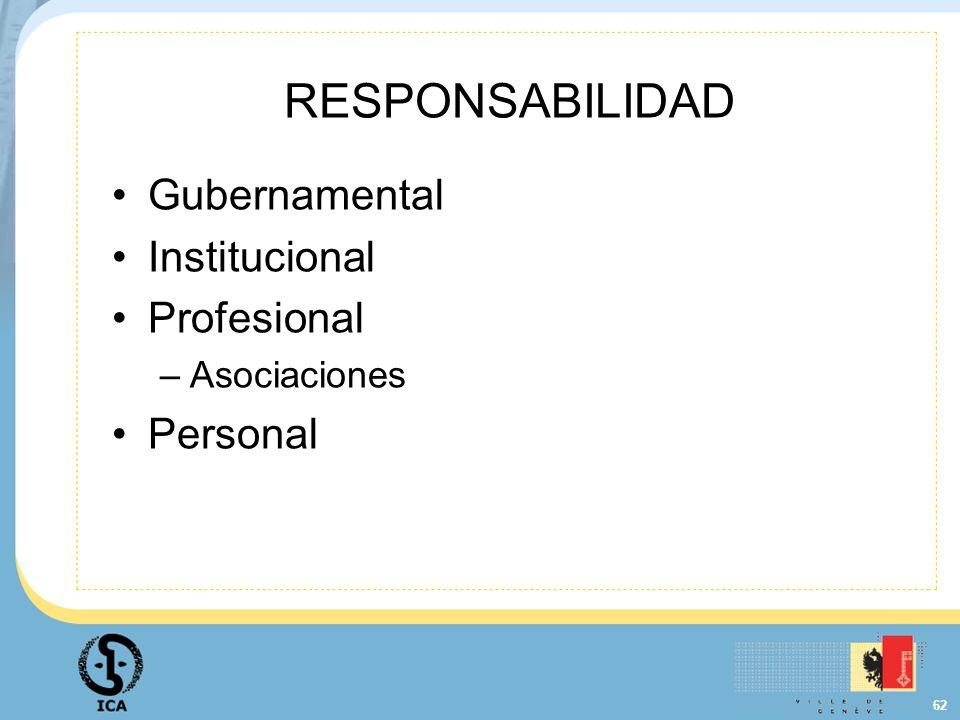 RESPONSABILIDAD Gubernamental Institucional Profesional Personal