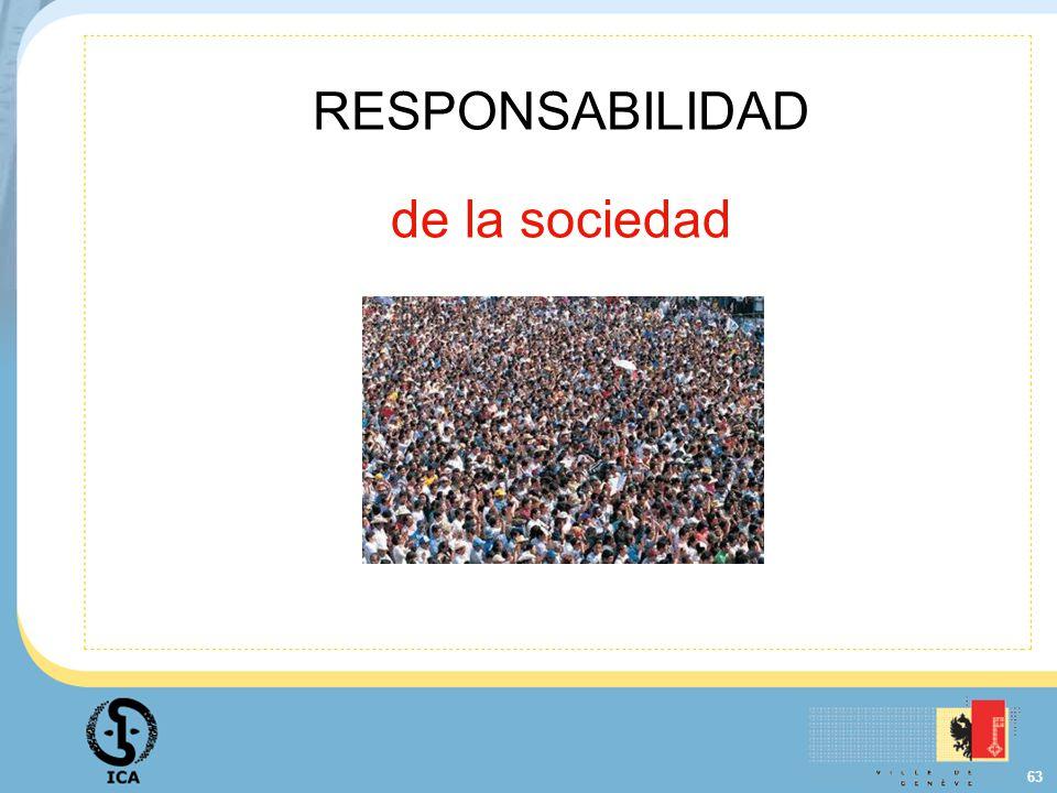 RESPONSABILIDAD de la sociedad
