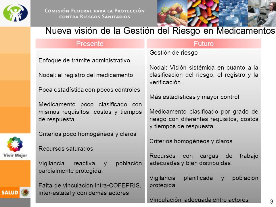Nueva visión de la Gestión del Riesgo en Medicamentos