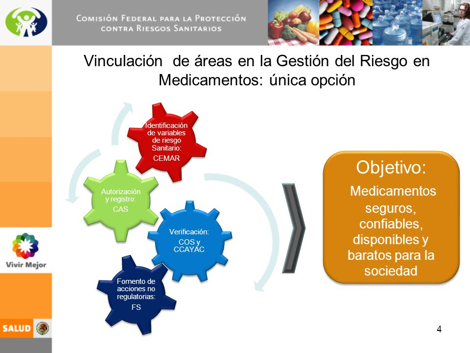 Vinculación de áreas en la Gestión del Riesgo en Medicamentos: única opción