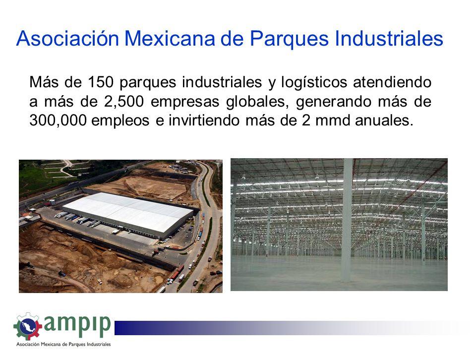 Asociación Mexicana de Parques Industriales