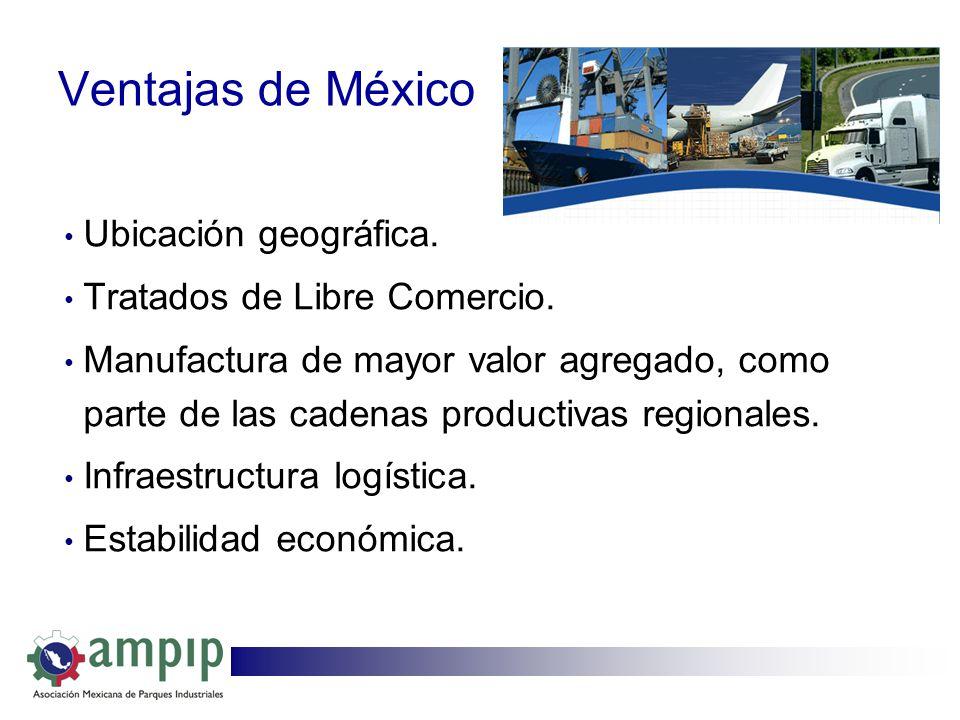 Ventajas de México Ubicación geográfica. Tratados de Libre Comercio.