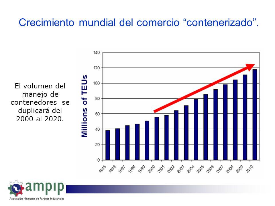 Crecimiento mundial del comercio contenerizado .