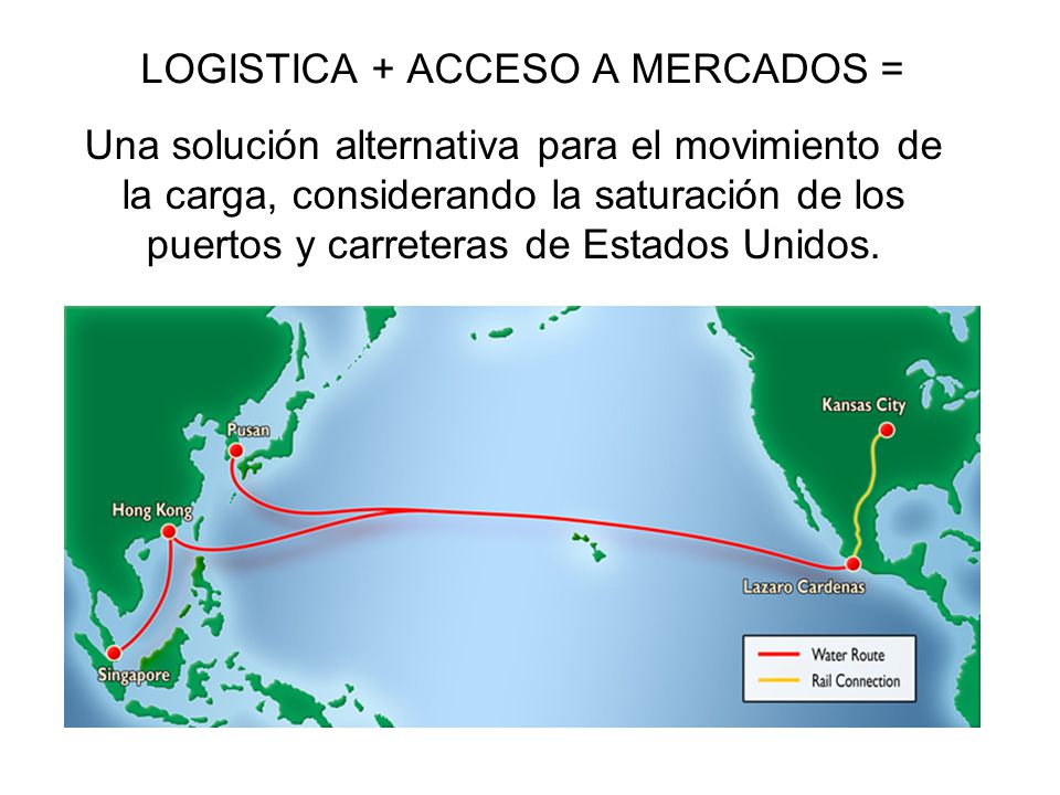 LOGISTICA + ACCESO A MERCADOS =