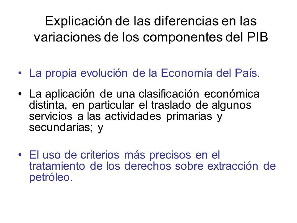 Explicación de las diferencias en las variaciones de los componentes del PIB