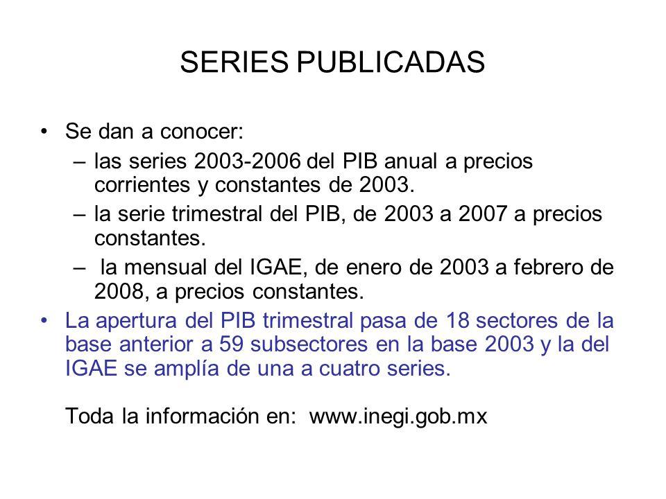 SERIES PUBLICADAS Se dan a conocer: