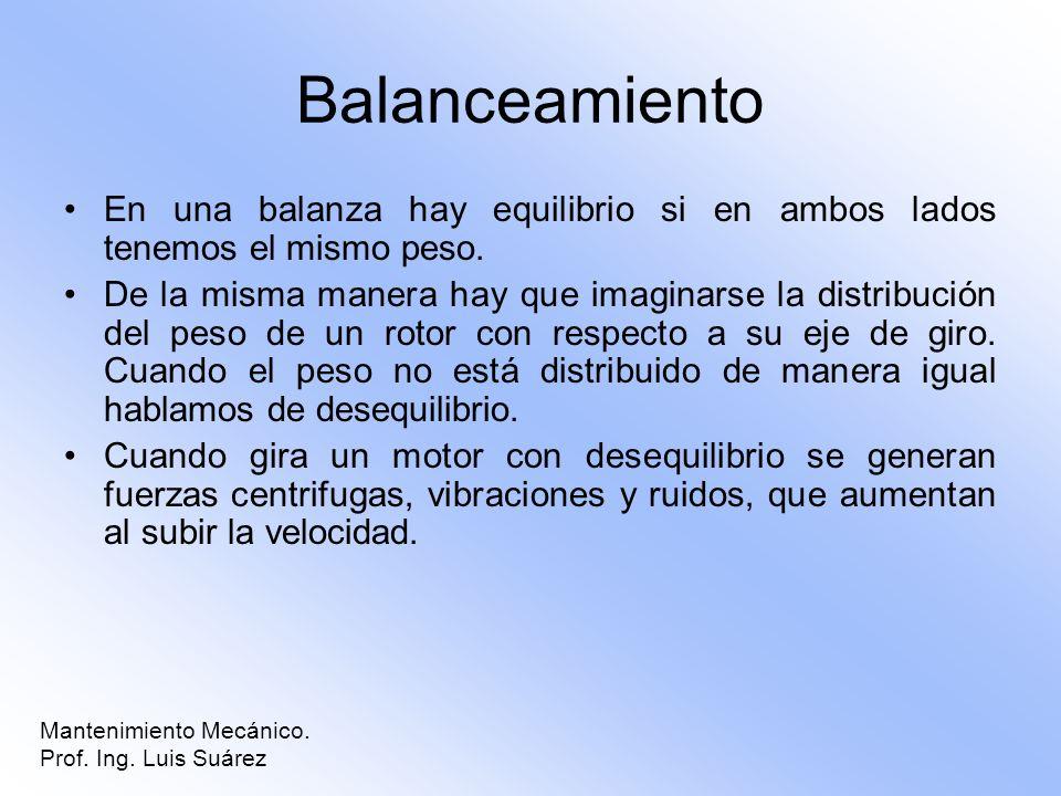 Balanceamiento En una balanza hay equilibrio si en ambos lados tenemos el mismo peso.