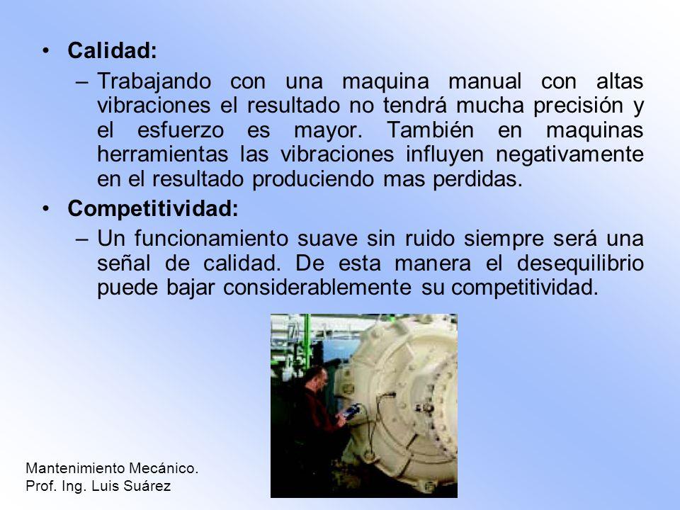 Calidad: