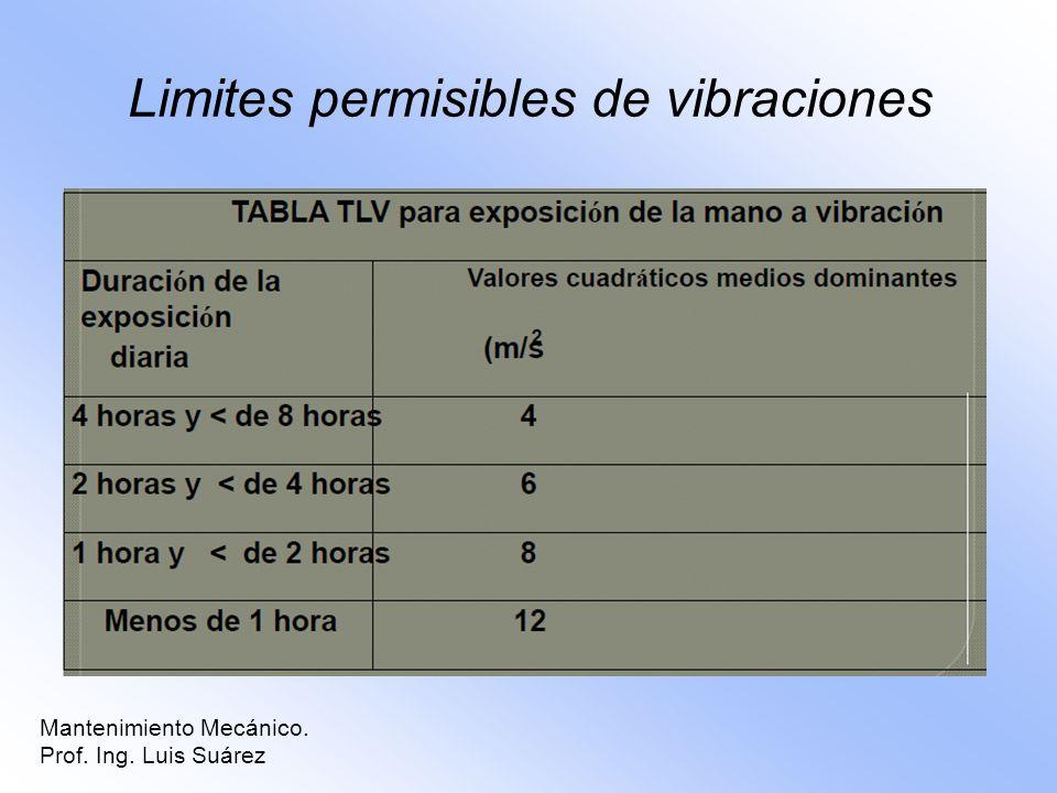 Limites permisibles de vibraciones