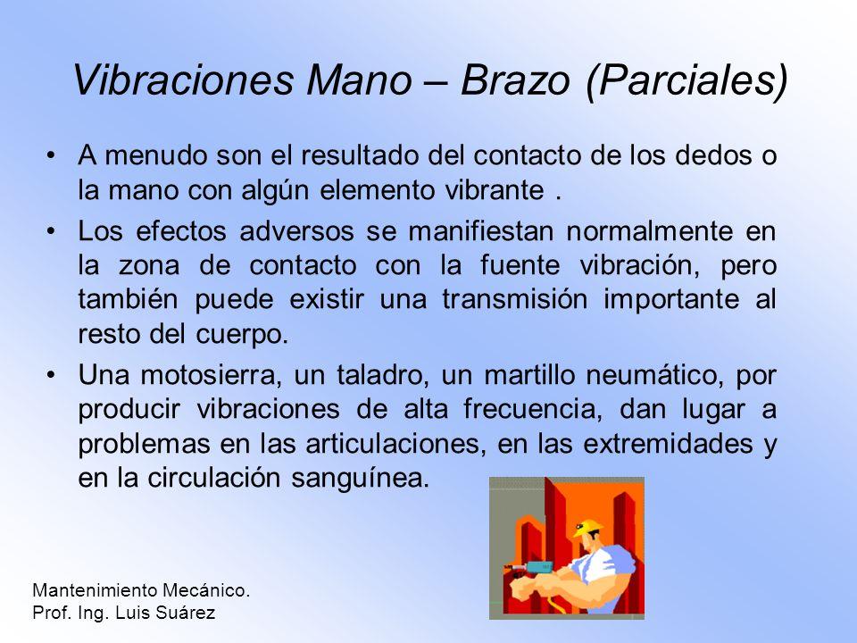 Vibraciones Mano – Brazo (Parciales)