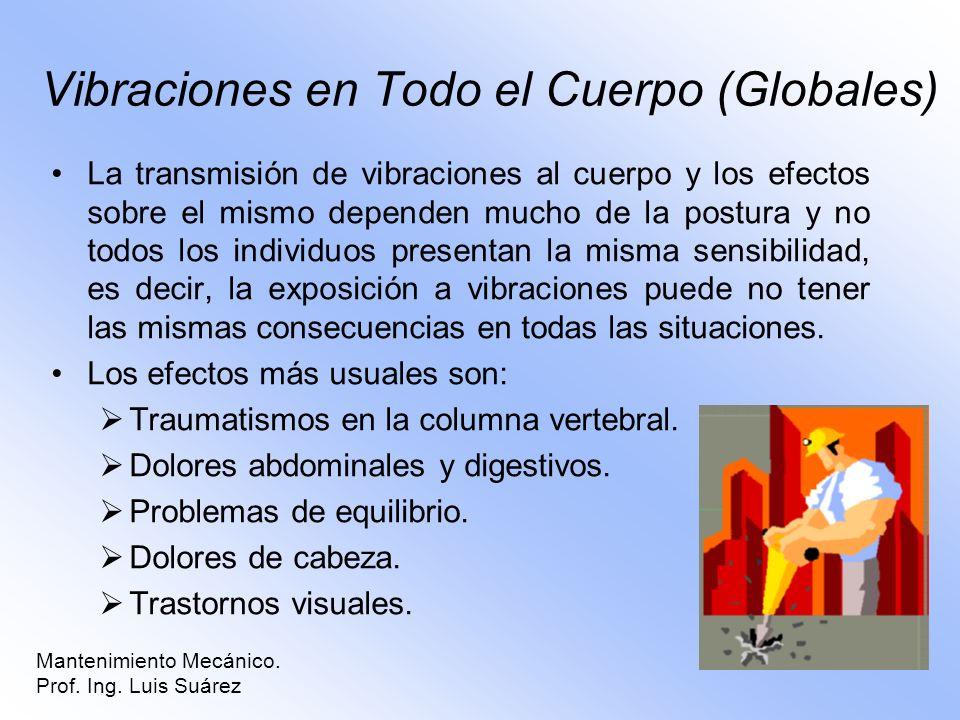 Vibraciones en Todo el Cuerpo (Globales)
