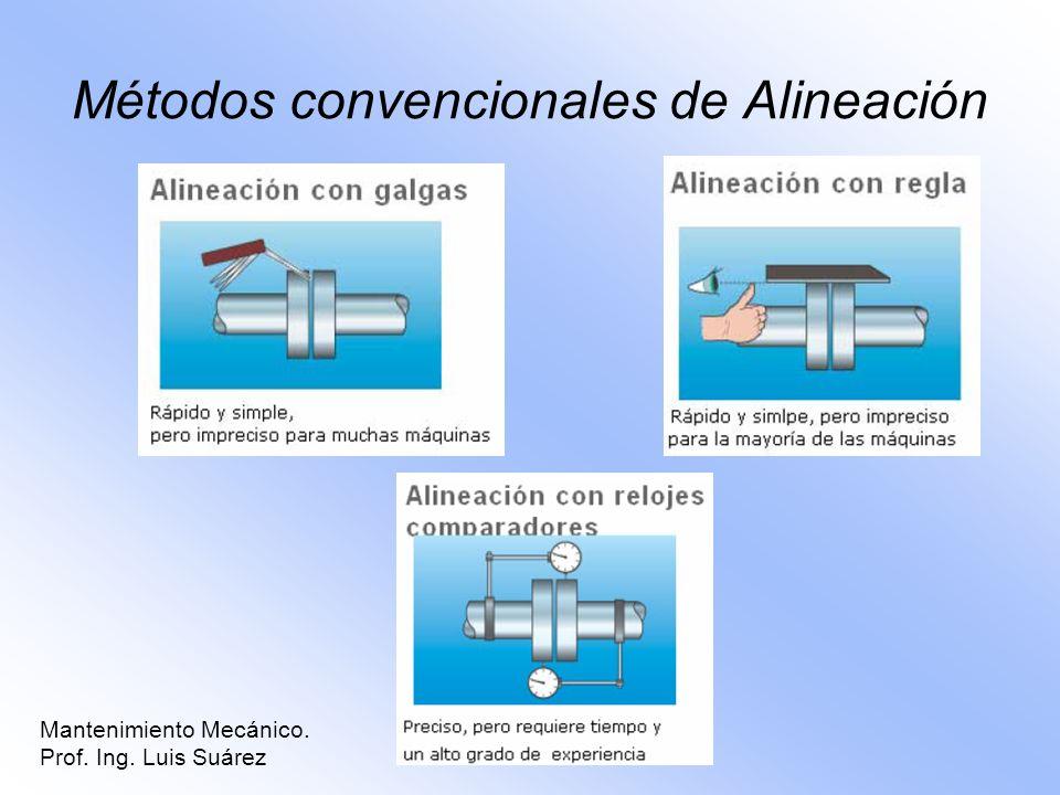 Métodos convencionales de Alineación